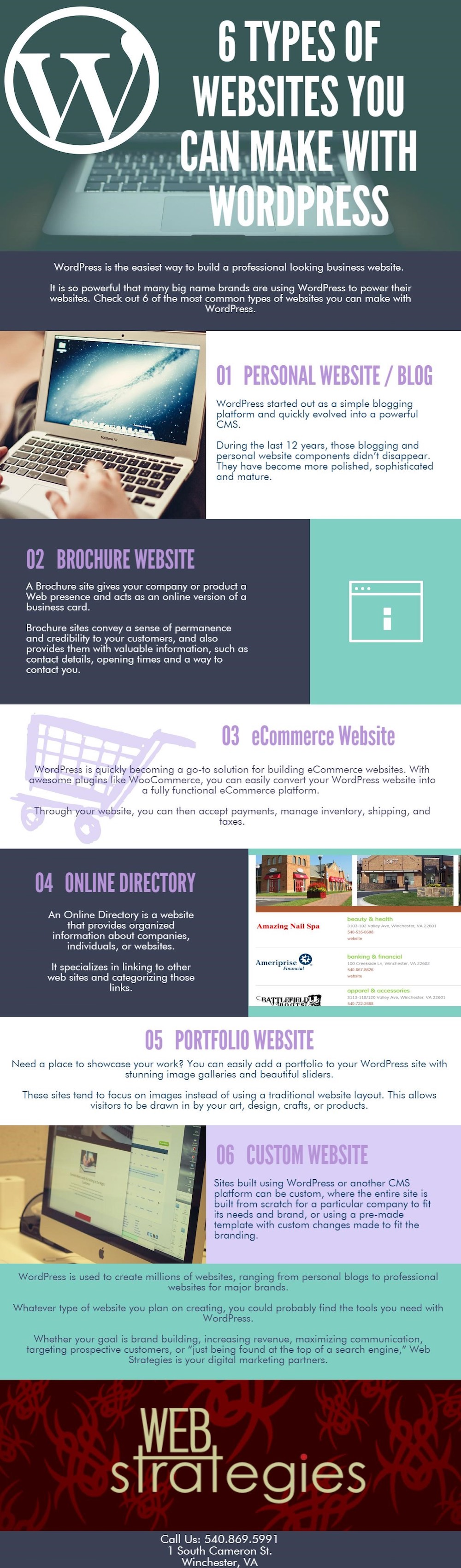 6 types of sites you can build using WordPress
