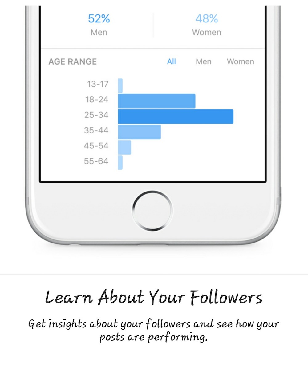 instagram insight on followers