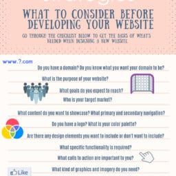 What to Consider Before Developing Your Website