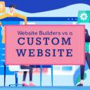 Websitebuilders Customsite